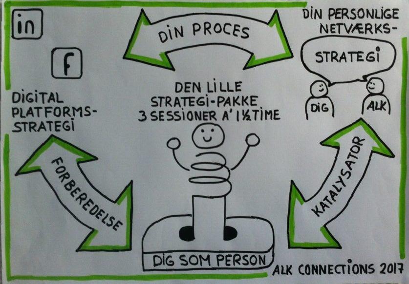 tegning den lille strategipakke